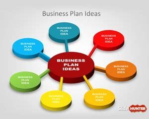 Free sample of a spa business plan